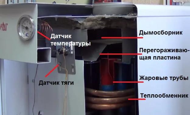проверка датчиков газового котла